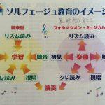 フォルマシオンミュジカル講座を受講しました。